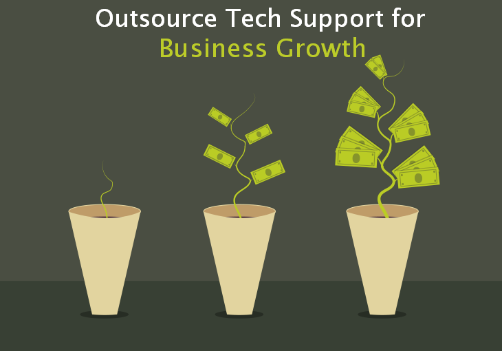 Why you should Outsource Technical Support for Business Growth